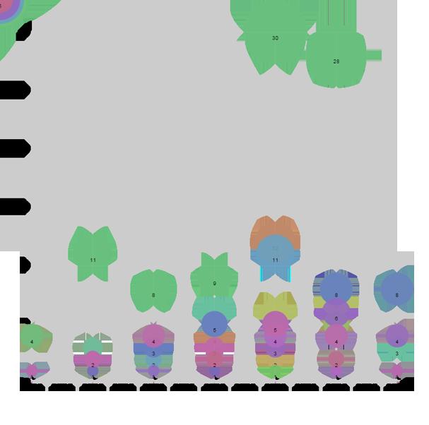 grafico3variables